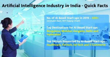 Artificial intelligence industry in India