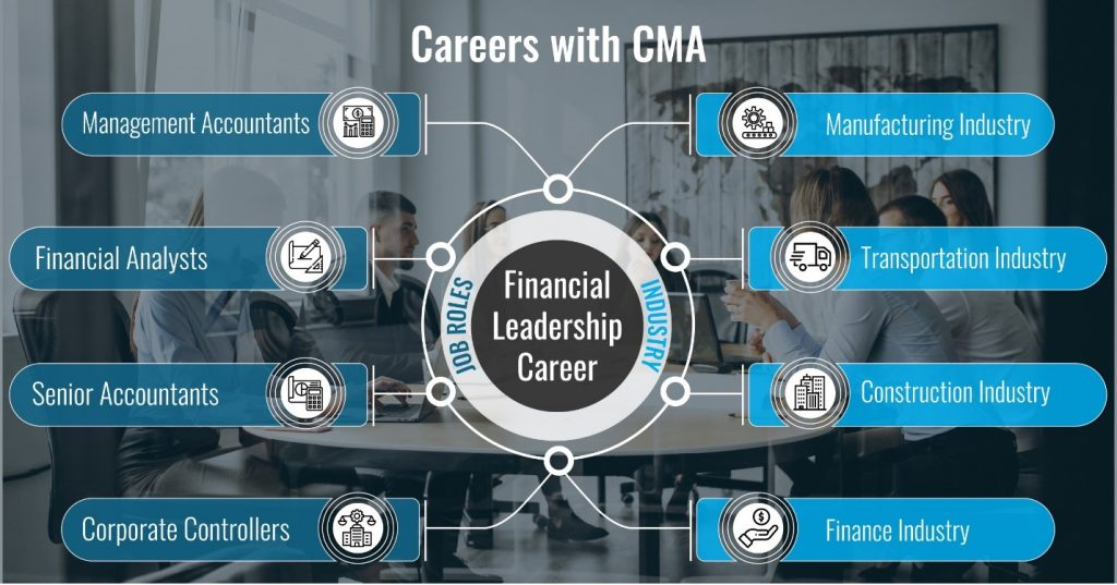 Career Opportunities for Certified Management Accountants